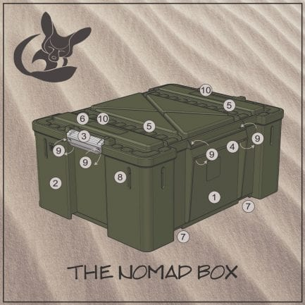 The Nomad Storage Box